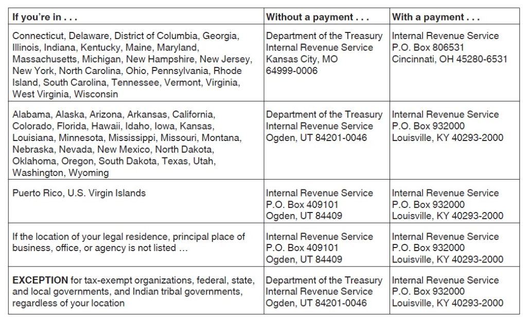 list of states and addresses to file Form 940